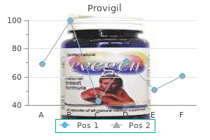 buy provigil 200mg lowest price