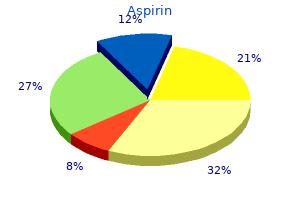 purchase aspirin 100pills without a prescription