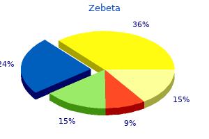 order zebeta 10 mg without a prescription