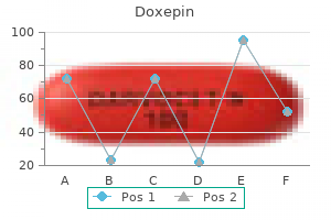 order doxepin 10mg without a prescription