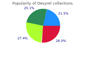 desyrel 100mg fast delivery