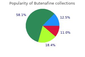 buy butenafine 15mg with mastercard