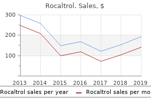 purchase 0.25mcg rocaltrol free shipping