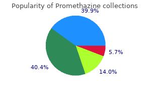 promethazine 25 mg with visa