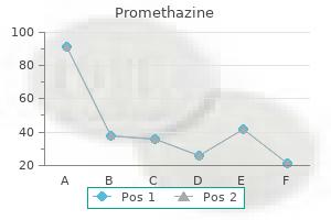 generic promethazine 25mg otc