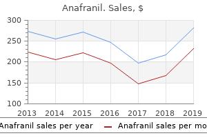 buy 10 mg anafranil with mastercard