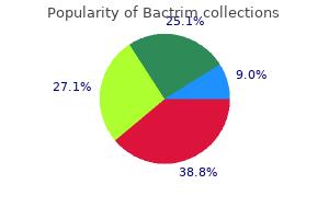 buy discount bactrim 960 mg