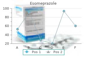 generic esomeprazole 40 mg on line