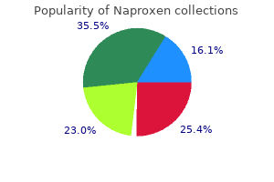 naproxen 500 mg for sale