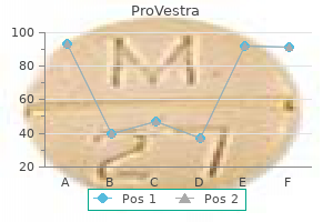 purchase provestra 30 pills without prescription