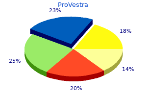 provestra 30 pills fast delivery
