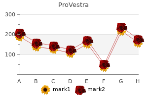 buy provestra 30 pills with amex