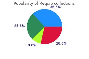 buy discount requip 0.25mg on-line