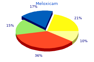 cheap meloxicam 15 mg on line