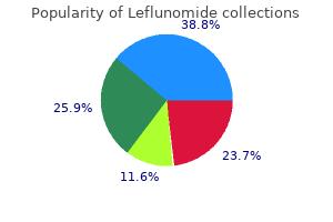 buy cheap leflunomide 20 mg on line