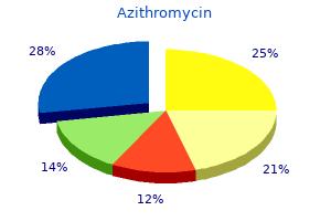 purchase azithromycin 250mg online