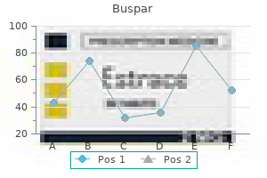 purchase 10mg buspar with visa