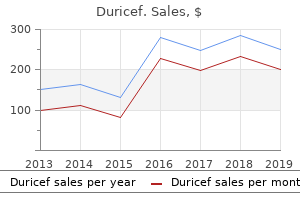 generic duricef 250mg line