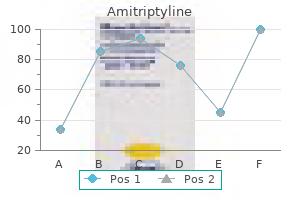 amitriptyline 75mg free shipping