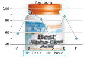 purchase ronaxan 100mg on line