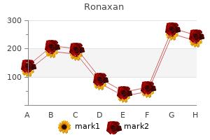 cheap ronaxan 100mg line