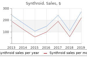 buy synthroid 100mcg low price